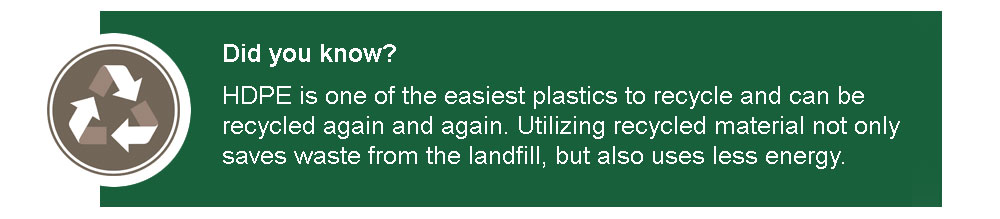 HDPE is one of the easiest plastics to recycle graphic